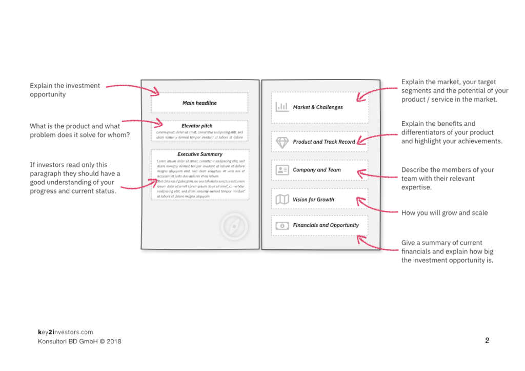 Investment Proposal Teaser Deck Slide2