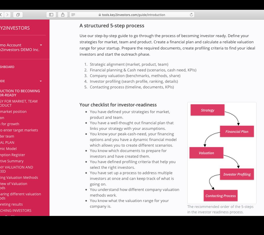 k2i Platform Screenshots Introduction 5 Step Process