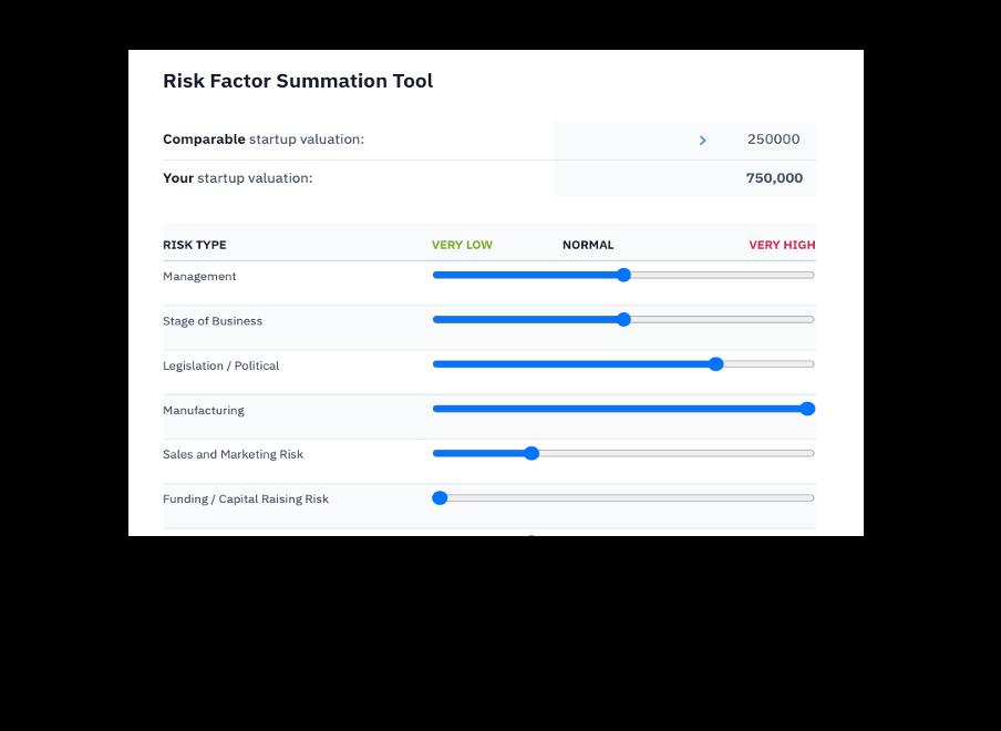 risk factor summation tool by key2investors